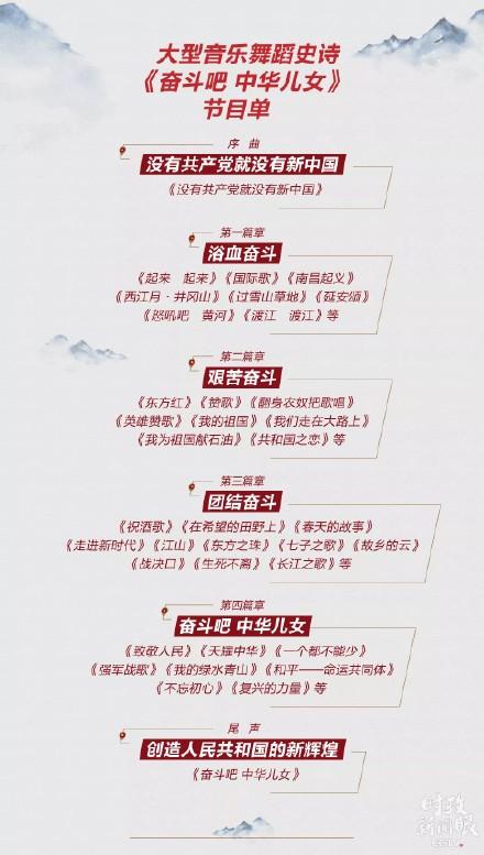 今晚中央一套节目单_2019国庆文艺晚会奋斗吧中华儿女完整节目单+全明星阵容公布-峰