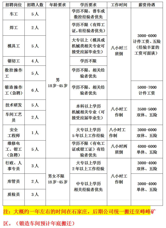 河北东安精工高薪诚聘岗位员工(交五险)