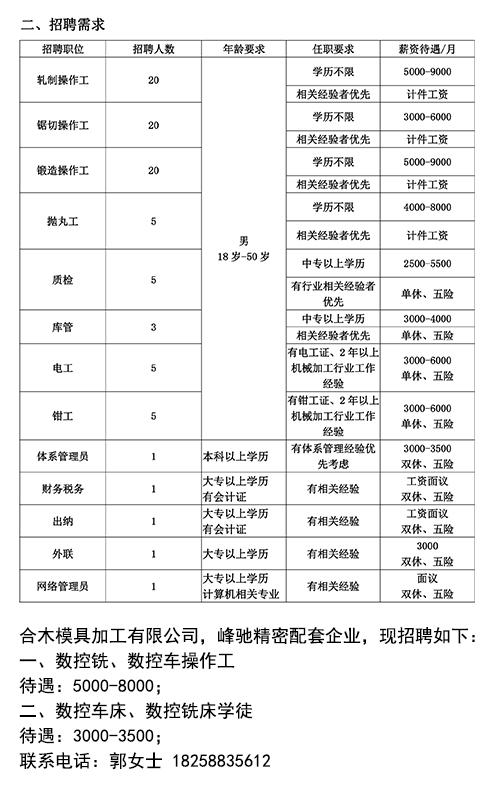 峰驰精密 新厂筹建 诚聘各岗位员工